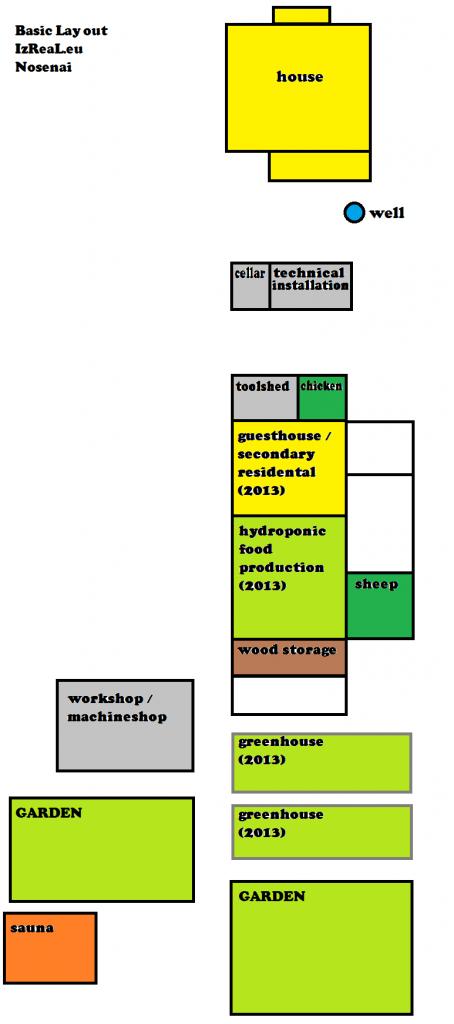 Basic layout buildings Nosenai