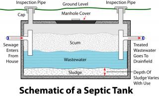 septic_tank
